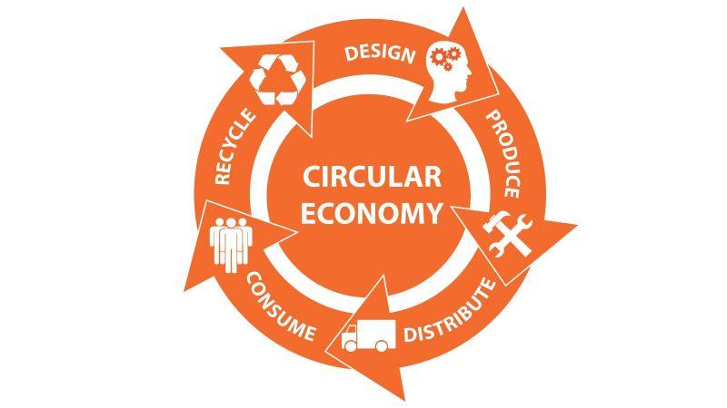 Symbolbild Kreislaufwirtschaft