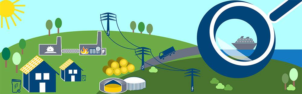 Grafik einer Landschaft - veranschaulicht Bioenergie und Sektorkopplung